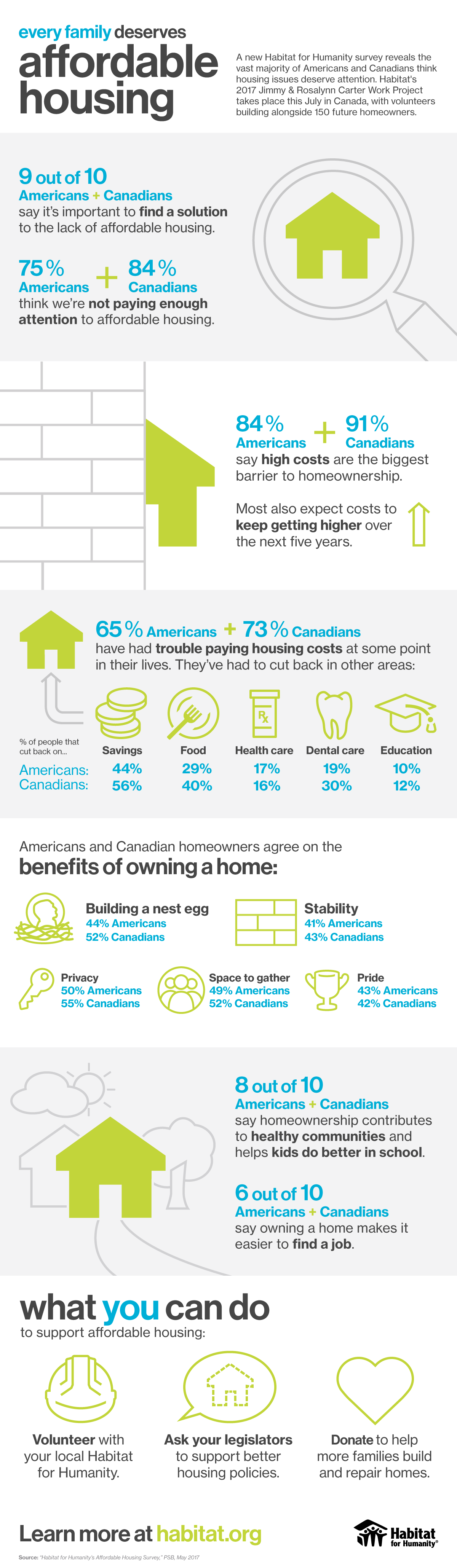 infographic-hfh-affordable-housing-survey_1