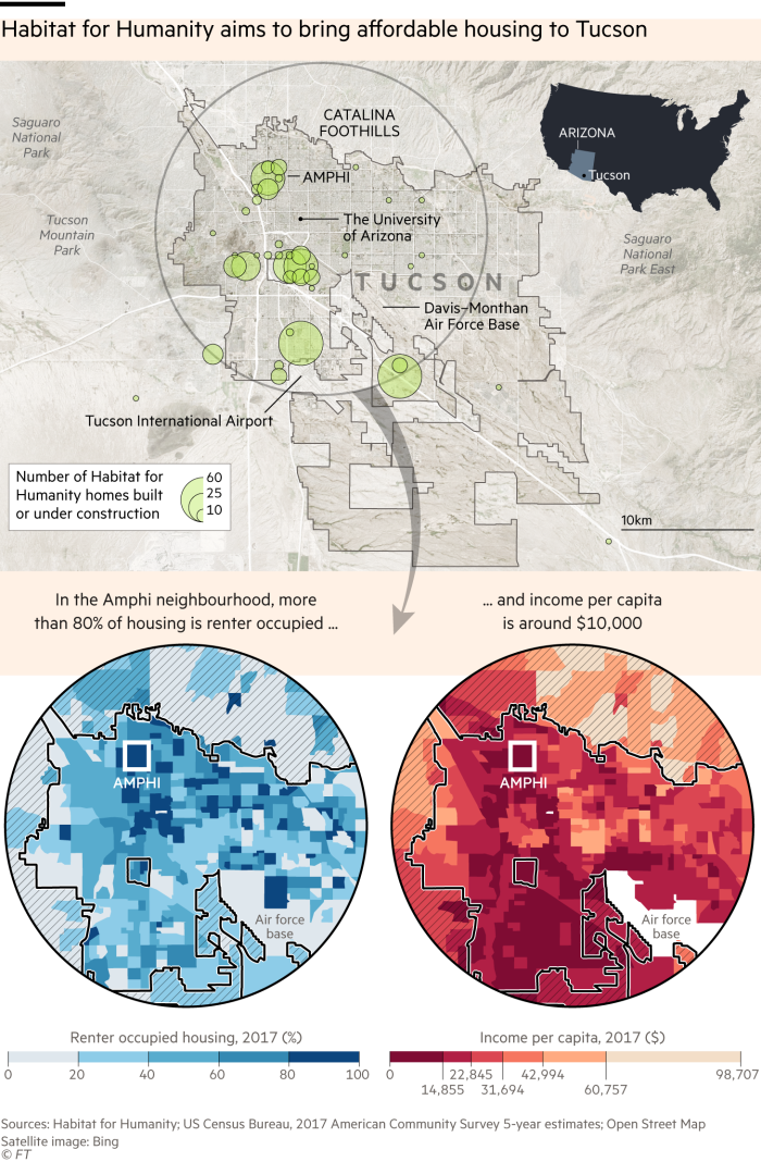 habitat-tucson-map